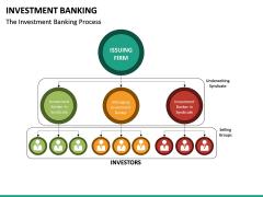 Investment Banking PPT Slide 21