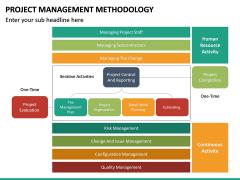 Project Management Methodology PPT Slide 22