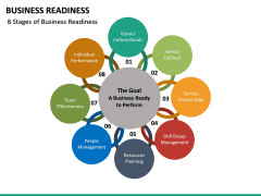 Business Readiness PPT Slide 14