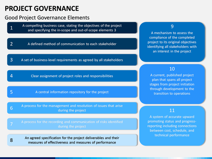 project governance powerpoint template