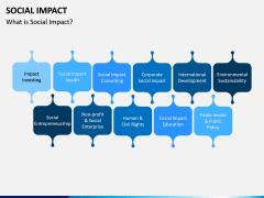 Social Impact PPT Slide 3
