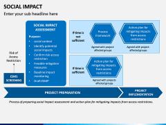 Social Impact PPT Slide 15