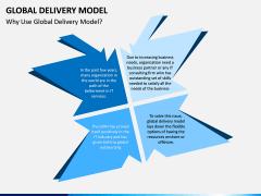 Global Delivery Model PPT Slide 7