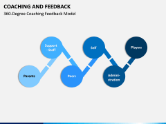 Coaching and Feedback PPT Slide 10