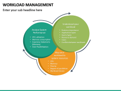 Workload Management PPT Slide 18