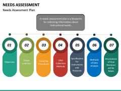 Needs Assessment PPT Slide 27