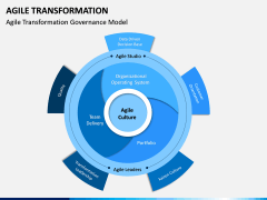 Agile Transformation PPT Slide 15