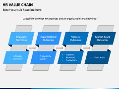 HR Value Chain PPT Slide 7