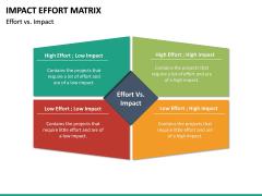 Impact Effort Matrix PPT slide 7