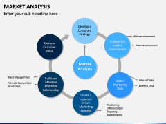 Market Analysis PPT Slide 13