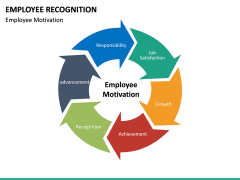 Employee Recognition PPT Slide 19