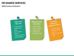 HR Shared Services PPT Slide 19