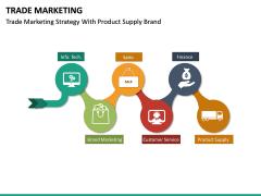 Trade Marketing PPT Slide 18