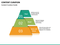 Content Curation PPT Slide 22