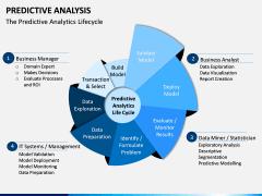 Predictive Analysis PPT Slide 12