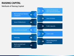 Raising Capital PPT Slide 7