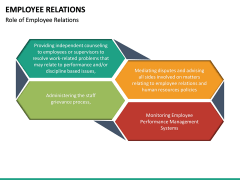 Employee Relations PPT Slide 23