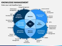 Knowledge Management PPT Slide 4