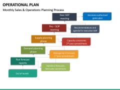 Operational Plan PPT Slide 26