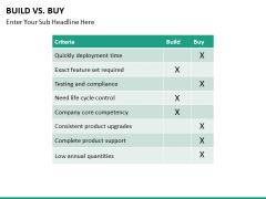 Build vs buy PPT slide 32