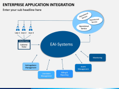 Enterprise Application Integration PPT Slide 8