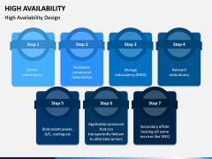 High Availability PPT Slide 2