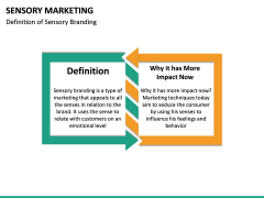 Sensory Marketing PPT Slide 12