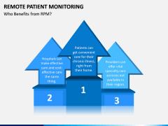Remote Patient Monitoring PPT Slide 11