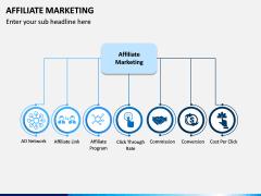 Affiliate Marketing PPT Slide 3