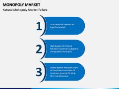 Monopoly Market PPT Slide 11