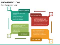 Engagement Loop PPT Slide 12