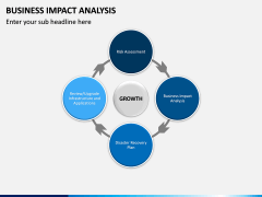 Business impact analysis PPT slide 13