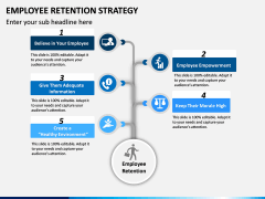 Employee Retention Strategy PPT slide 12