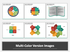 4MAT Learning Model Slide MC Combined