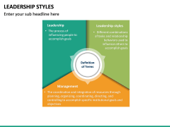 Leadership Styles PPT Slide 23
