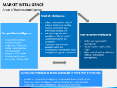 Market intelligence PPT slide 8