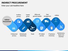 Indirect Procurement PPT Slide 2