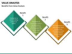 Value Analysis PPT Slide 26