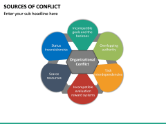 Sources of Conflict PPT Slide 17