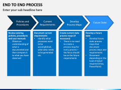 End to End Process PPT Slide 8