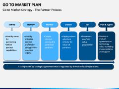Go To Market Plan (GTM Plan) PPT Slide 9