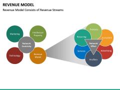 Revenue Model PPT Slide 32