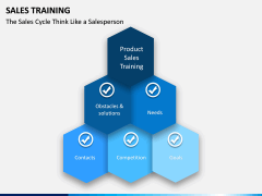 Sales Training PPT Slide 11