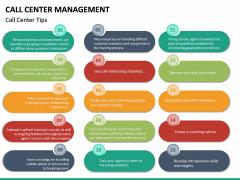 Call Center Management PPT Slide 18