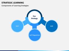 Strategic Learning PPT Slide 10