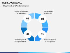Web Governance PPT Slide 4