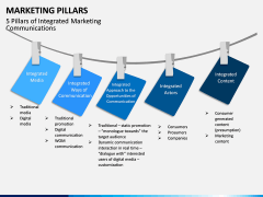 Marketing Pillars PPT Slide 6