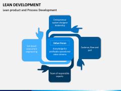 Lean Development PPT Slide 9