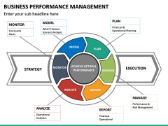 Business Performance Management PPT Slide 19
