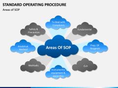 Standard Operating Procedure PPT slide 10